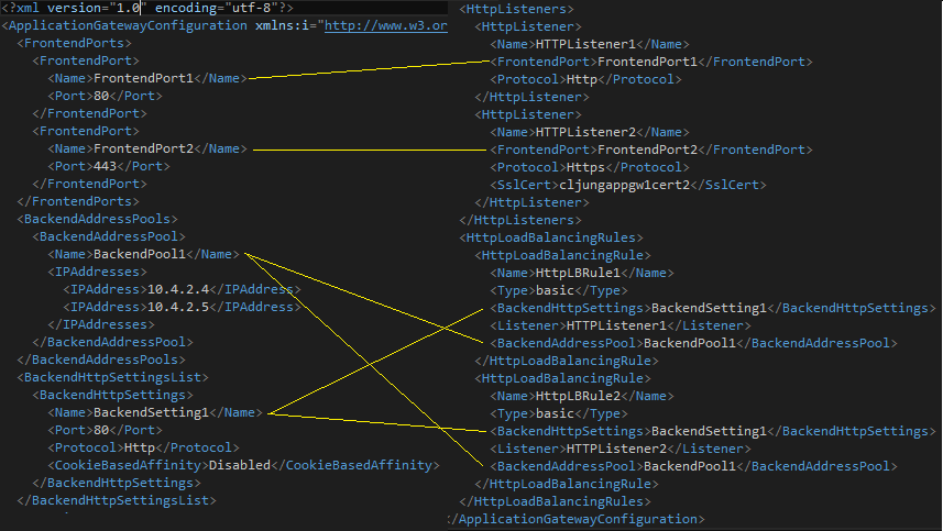 xml-config-file